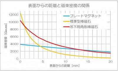 suspend-graph(3)