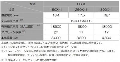 CG-X_spec_1