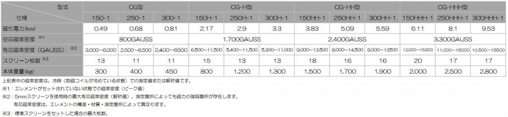 CG_spec_1