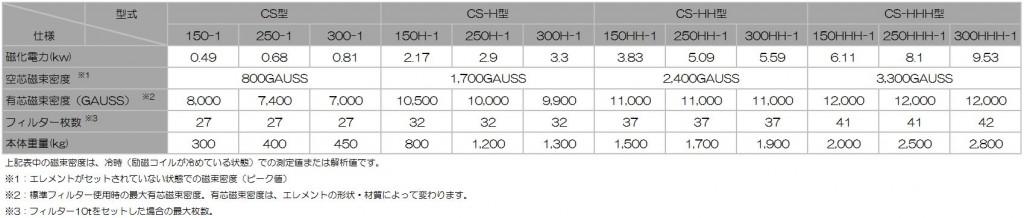 CS_spec_1